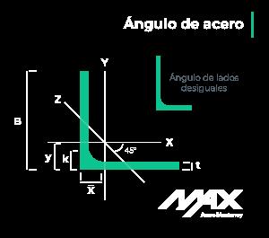 perfil angulo Max Acero Monterrey