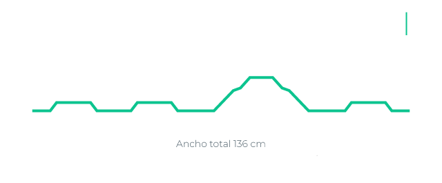 Perfil de la lámina termo acústica a1-136 Max Acero Monterrey