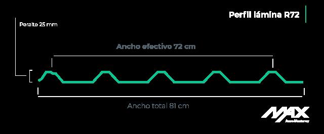 perfil-lamina-r-72-MaxAceroMonterrey